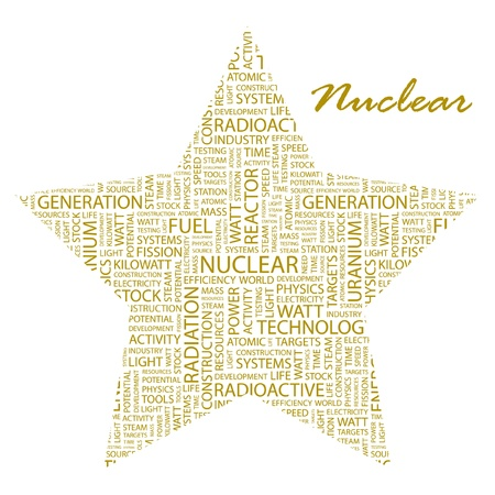 kilowatts: NUCLEAR. Word collage on white background.