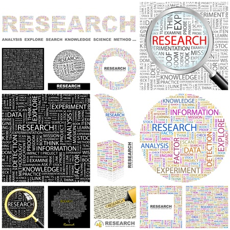 experimentation: RESEARCH  Word collage  GREAT COLLECTION