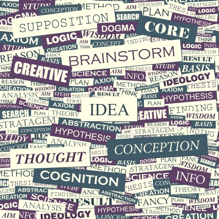 supposition: IDEA  Word collage