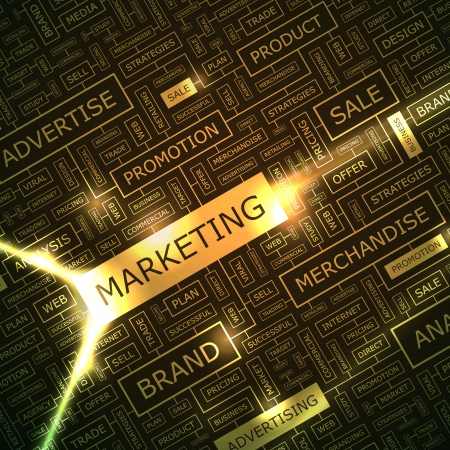 relation: MARKETING  Word collage