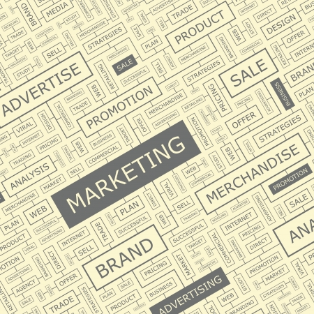 purchasing manager: MARKETING  Word collage