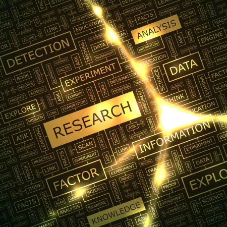 investigating: RESEARCH  Word collage