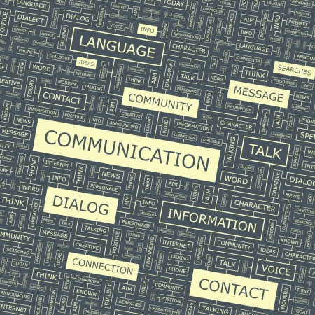 COMMUNICATION  Word collage Vector