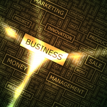 BUSINESS collage Palabra