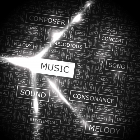 Word collage MUSIQUE