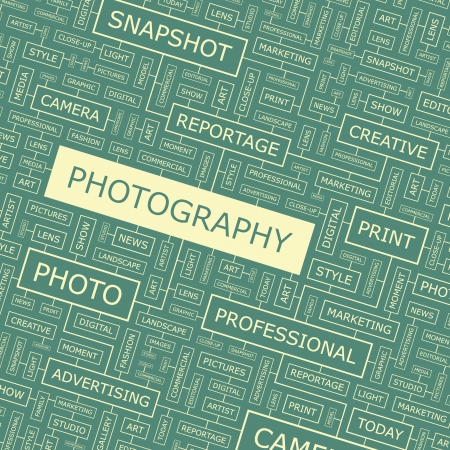 PHOTOGRAPHY  Word collage Vector