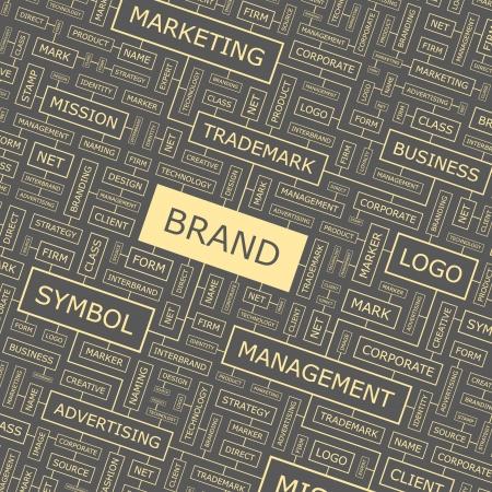 interbrand: BRAND  Word collage Illustration