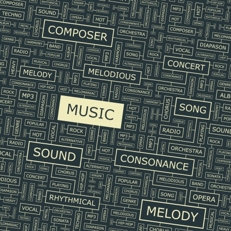 melomaniac: MUSIC  Word collage Illustration