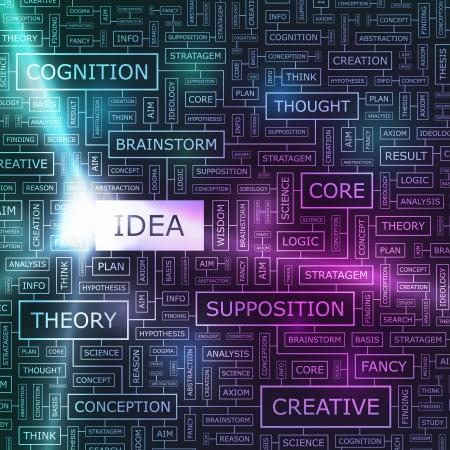 IDEA  Word collage Stock Vector - 17568202