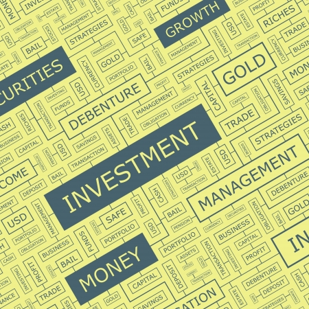 obligation: INVESTMENT  Word collage