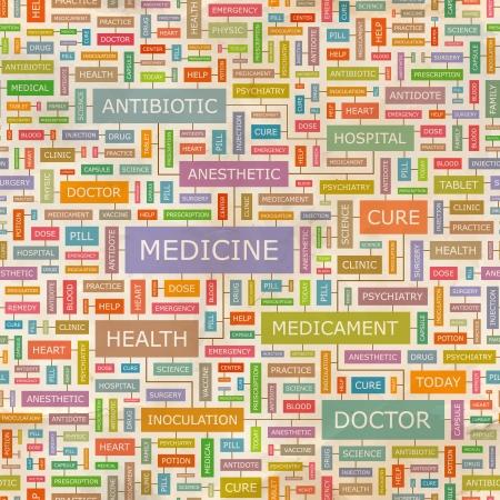 nursing association: MEDICINE  Word collage