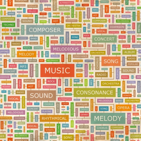 rhythmical: MUSIC  Word collage  Seamless pattern