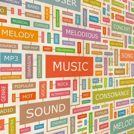 MUSIC  Word collage  Vector