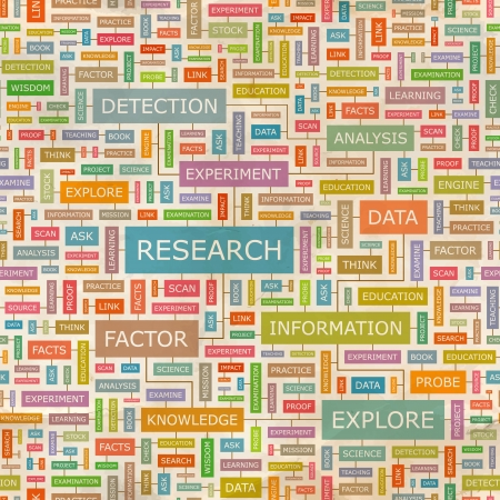research study: RESEARCH  Word collage