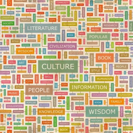india city: CULTURA Parola di collage