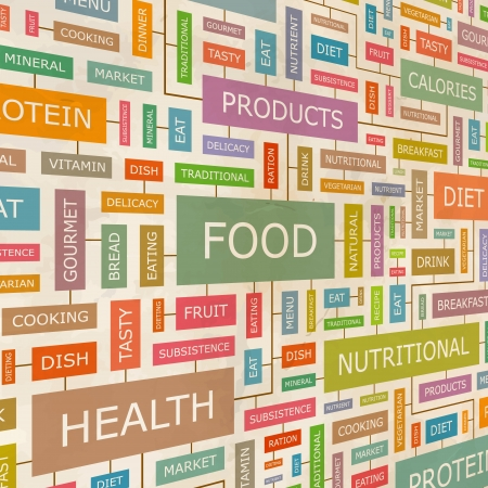 FOOD  Word collage  Vector