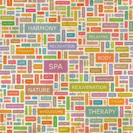 steam bath: SPA  Word collage