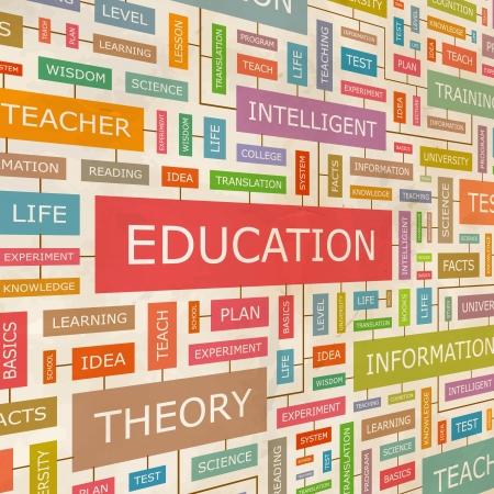 corsi di formazione: ISTRUZIONE Word collage