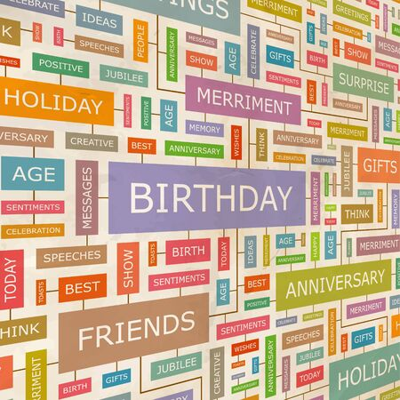 BIRTHDAY  Word collage  Illustration