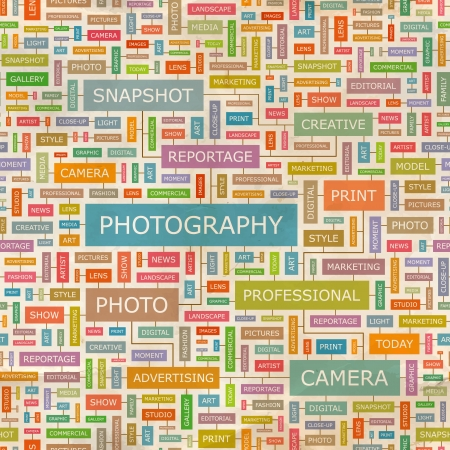 Word collage  Seamless pattern  Vector