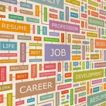 3d manager: JOB  Word collage Illustration