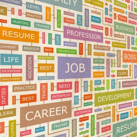 stagiaire: Word collage EMPLOI