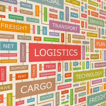 distribution box: LOGISTICS  Word collage