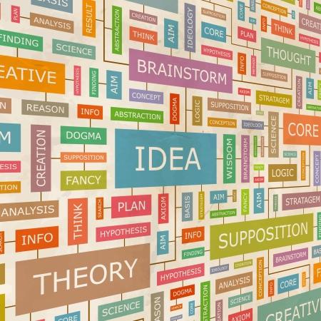 Word collage IDEA Vecteurs