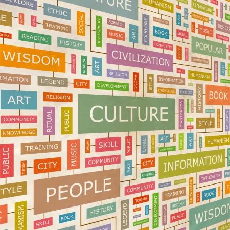 vida social: CULTURA collage Palabra Vectores