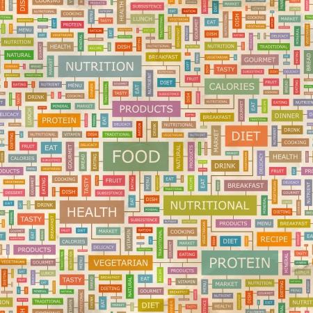 퓌레: 식품 원활한 단어 콜라주