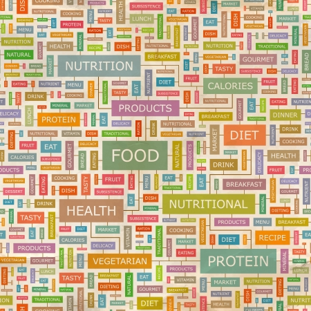 FOOD  Seamless word collage  Vector
