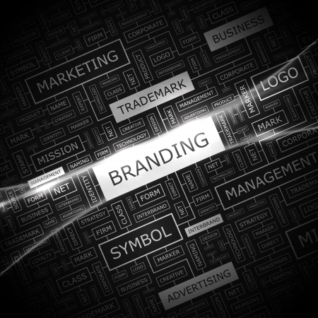 interbrand: BRANDING  Word cloud illustration  Tag cloud concept collage  Vector illustration