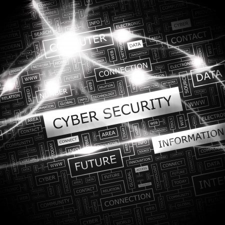 collage art: CYBER SECURITY  Word cloud concept illustration