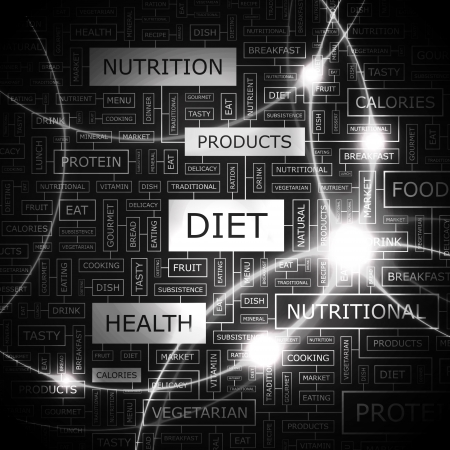 DIET  Word cloud concept illustration  Vector
