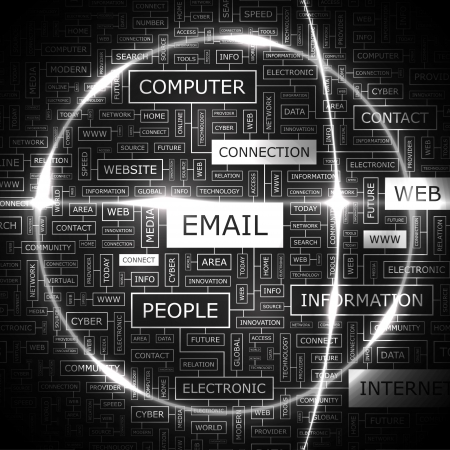EMAIL  Word cloud concept illustration