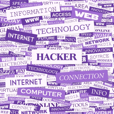 HACKER  Word cloud concept illustration  Vector