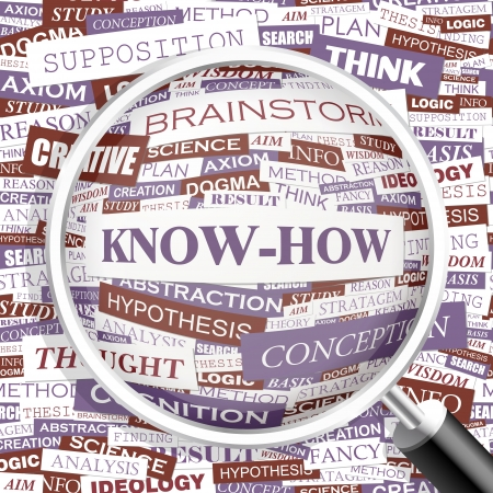 know how: KNOW-HOW  Word cloud concept illustration