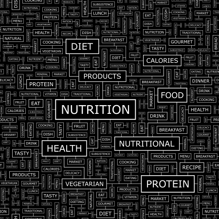 NUTRITION  Word cloud concept illustration  Vector