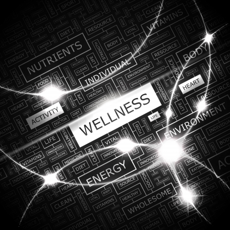 healthy exercise: WELLNESS  Word cloud concept illustration