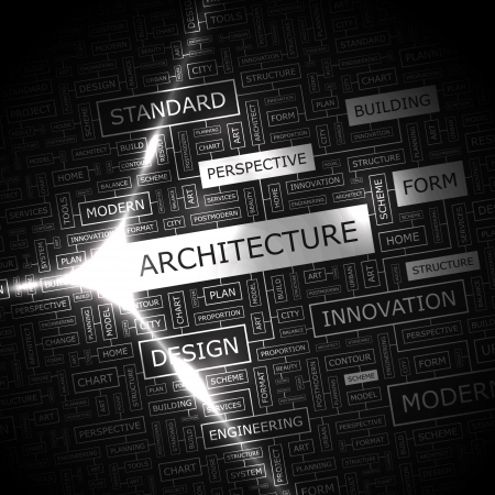 ARCHITECTURE  Word cloud concept illustration  Vector