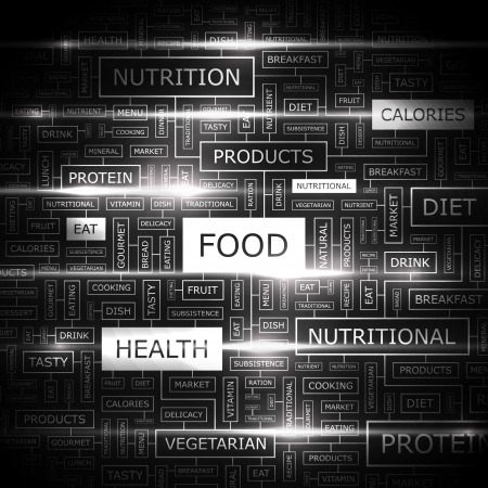 FOOD  Background concept wordcloud illustration  Print concept word cloud  Graphic collage with related tags and terms  Vector illustration  Vector