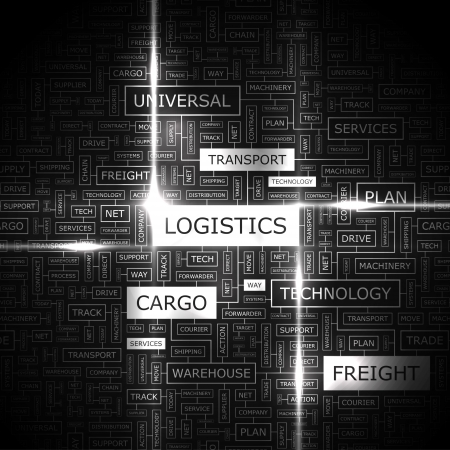 LOGISTICS  Word cloud concept illustration  Çizim