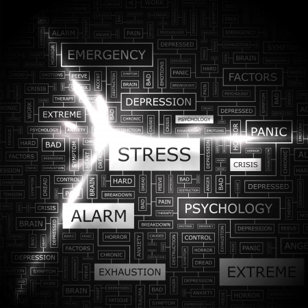 STRESS  Word cloud concept illustration  Vector