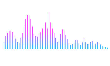 Illustration of the gradient of the waveform