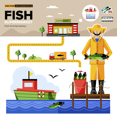 Fresh fish from the sea with fast delivery to the supermarket. Vector Infographics.