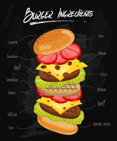 burger background: Burger ingredients on chalkboard. Isolated burger parts on chalkboard. Burger with signed ingredients. Set food burger. Original burger recipe. Illustration in vintage style burger. Vector burger. Illustration