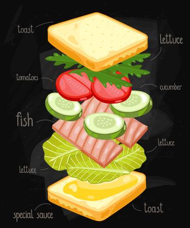 Sandwich Ingredients on Chalkboard. Isolated Sandwich parts on Chalkboard. Sandwich with Signed Ingredients. Sandwich with Fish and Vegetables. Illustration in Vintage Style Sandwich. Vector Sandwich. Illustration
