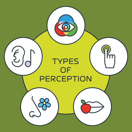 Five senses icon with human organs 일러스트