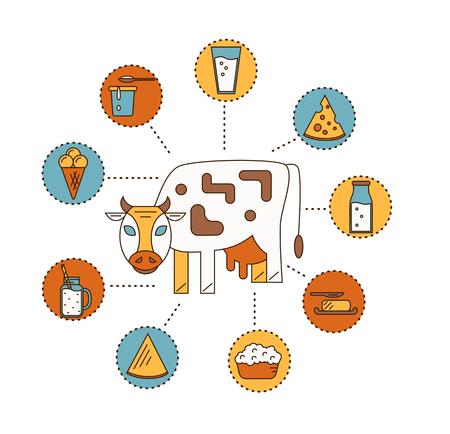 Dairy sull'icona del prodotto Set. Latte, formaggio, gelato, burro e altri latticini. Diverso latte prodotto nel design stile di linea. icona Dairy su sfondo bianco. Isolato latticini icona.