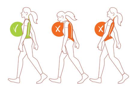 Prawidłowej postawy kręgosłupa. Pozycja ciała podczas chodzenia. Ilustracje wektorowe